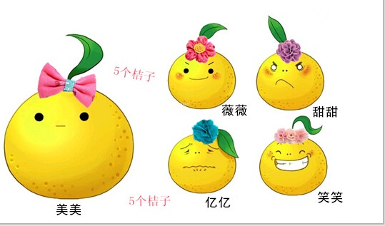 学生简笔画橘子